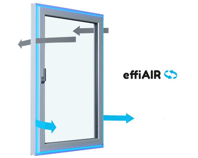 Effiair-1